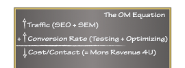 Optimized-Marketing.com Equation